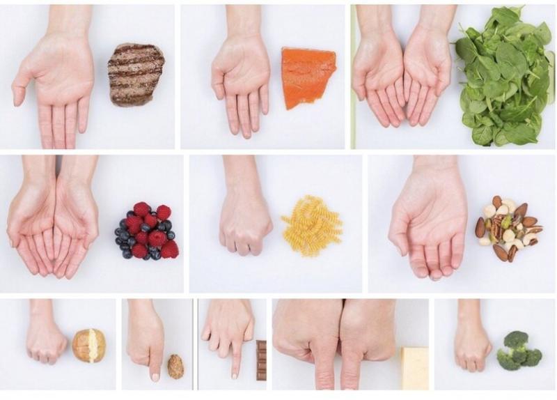 Как контролировать размер порций: самые эффективные методы