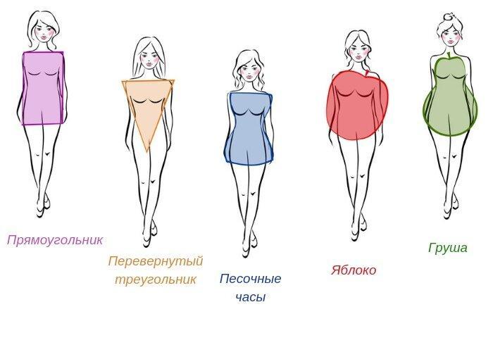 Тренды модных курток на весну 2020: выбираем идеальную куртку